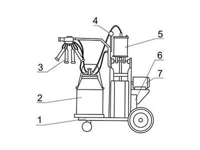 Доильный аппарат «Фермер» АД 02