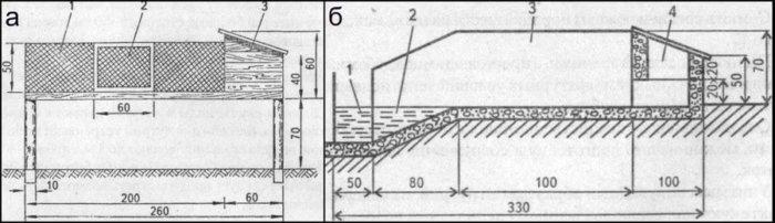 Домик для нутрий, совмещённый с сараем
