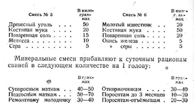 Таблица подкормки
