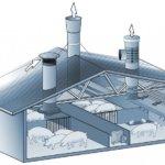 Крышная система вентиляции в свинарнике