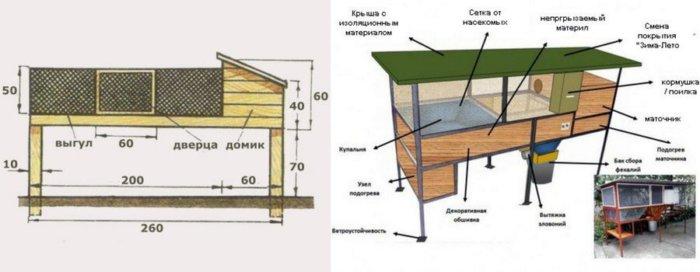 Переносной домик для нутрий из дерева