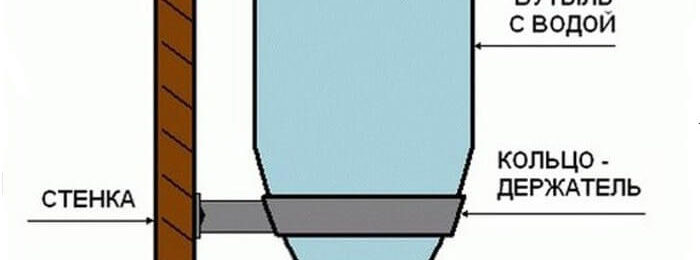 Изготовление ниппельной поилки