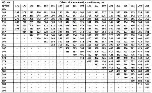 Таблица измерения веса черно-пестрой породной линии коров